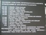 Lugar de origen de los judíos que fueron deportados a Auschwitz.